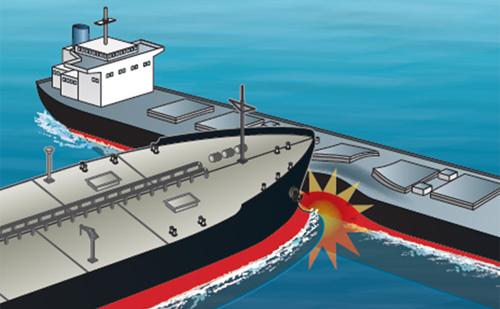 船舶の側面衝突(概念図)